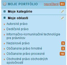 porfolia_neprecitane_clanky_info