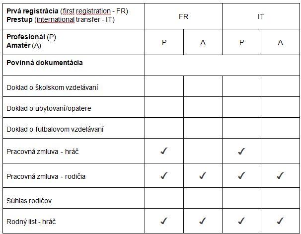 zmensena_tabulka_priloha_6